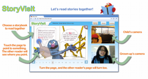 Story Visit how to